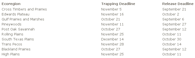 Deer Management Pen (DMP) Trapping & Release Dates