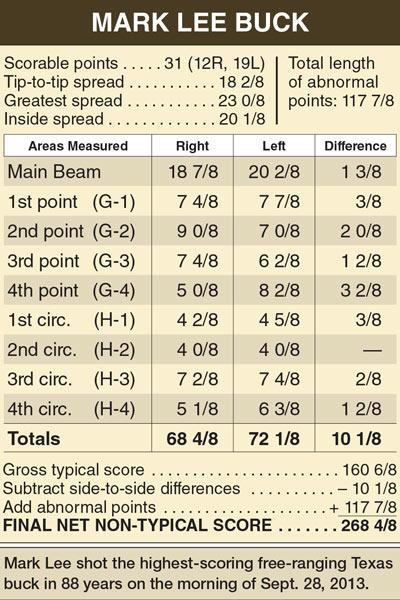 king-buck-score-sheet
